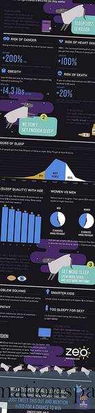 Sleep Is Awesome (Infographic)