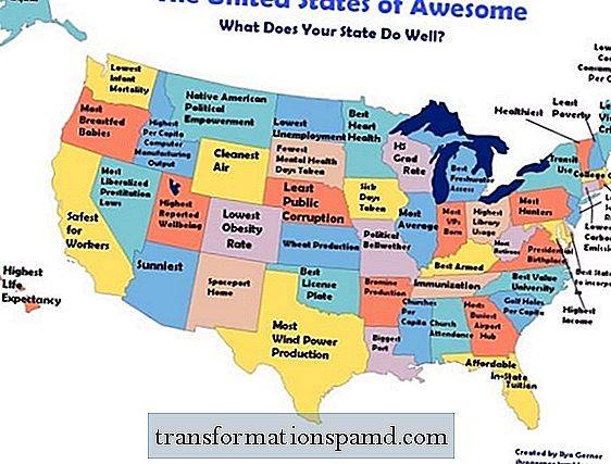 United States of Awesome: What your State Does Well